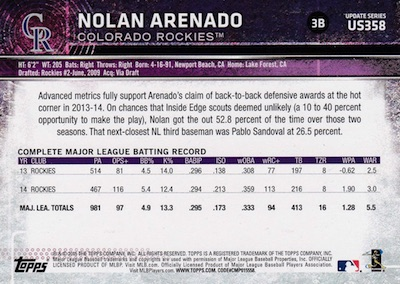 2015 Topps Update Series Sabermetric Stat Backs Variations Nolan Arenado