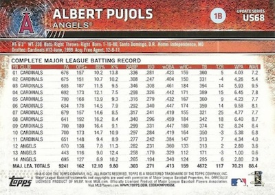 2015 Topps Update Series Sabermetric Stat Backs Variations Pujols