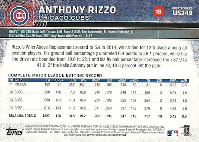 2015 Topps Update Series Sabermetric Stat Backs Variations Rizzo