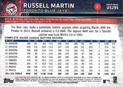 2015 Topps Update Series Baseball Variations Short Print Guide 200
