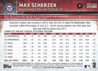 2015 Topps Update Series Sabermetric Stat Backs Variations Scherzer