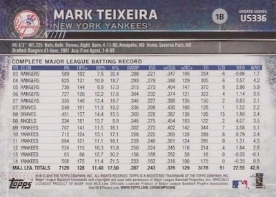 2015 Topps Update Series Sabermetric Stat Backs Variations Teixeira