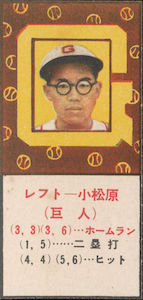 Beginner's Guide To Collecting Japanese Baseball Cards 4
