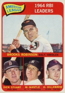 Top 10 Brooks Robinson Baseball Cards 3