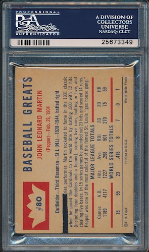 1960 Fleer Tinker:Martin-Back #80 Cancelled back
