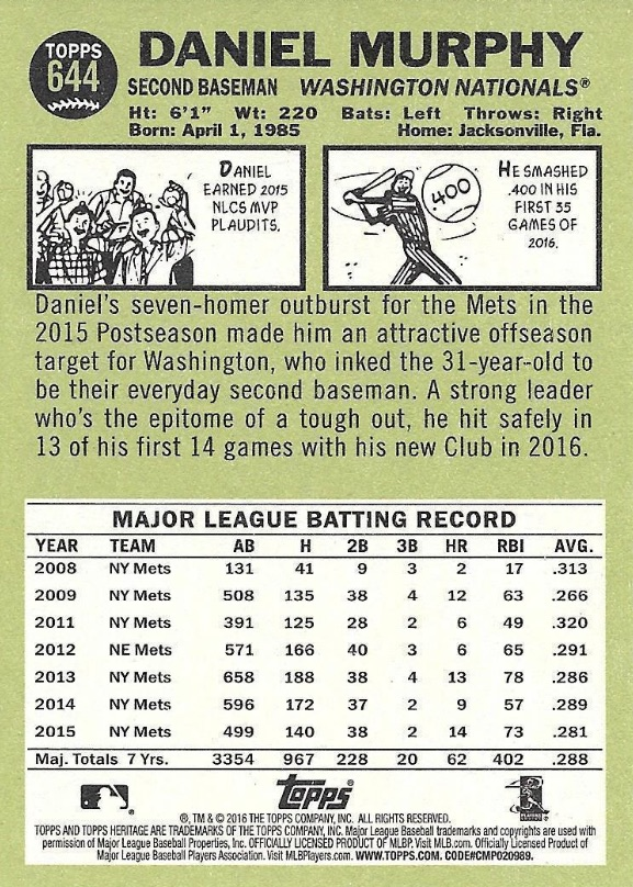 Full 2016 Topps Heritage High Number Baseball Variation Checklist, Gallery 137
