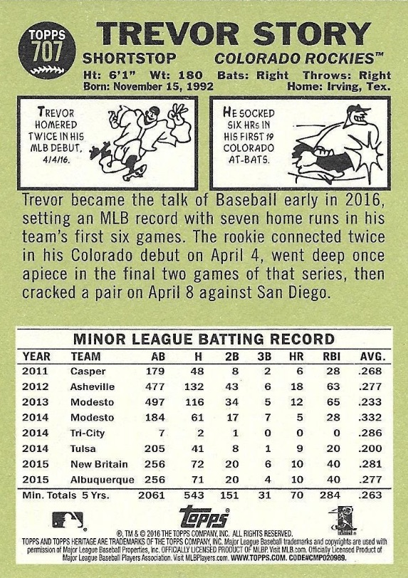 Full 2016 Topps Heritage High Number Baseball Variation Checklist, Gallery 140