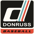 2017 Donruss Baseball Cards