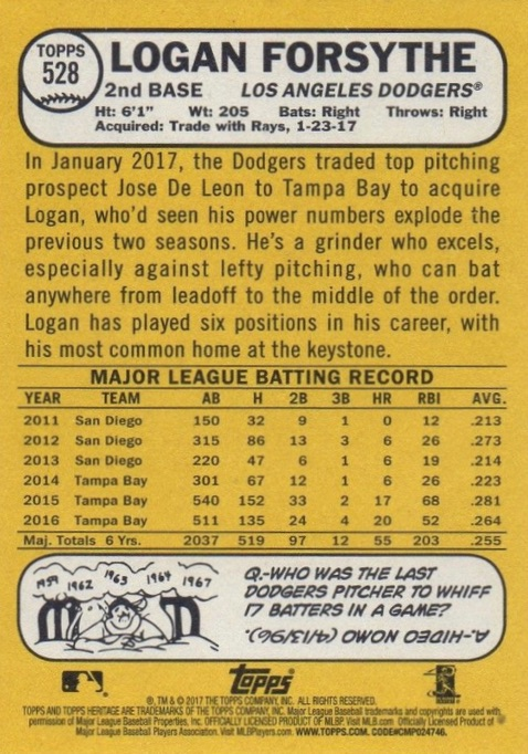 2017 Topps Heritage High Number Baseball Variations Guide 140