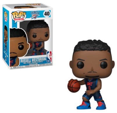 Ultimate Funko Pop Basketball Figures Gallery and Checklist 43