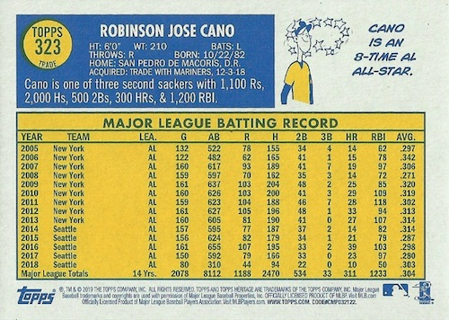 2019 Topps Heritage Baseball Variations Gallery and Checklist 220