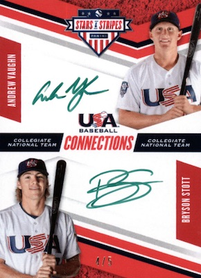 2019 Panini Stars & Stripes USA Baseball Cards 28