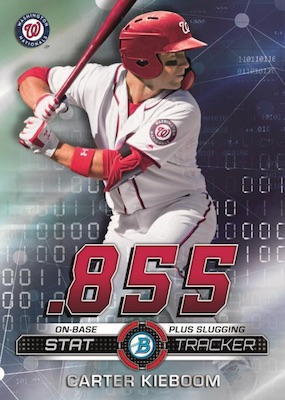 2019 Bowman Chrome Baseball Cards - Checklist Added 5