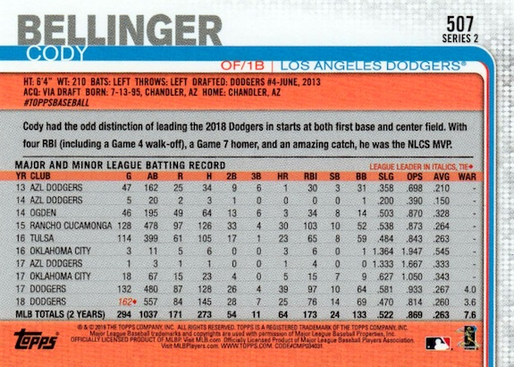 2019 Topps Series 2 Baseball Variations Checklist and Gallery 2
