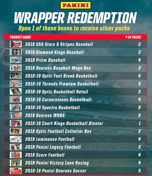 2019 Panini National Convention Wrapper Redemption Cards 1