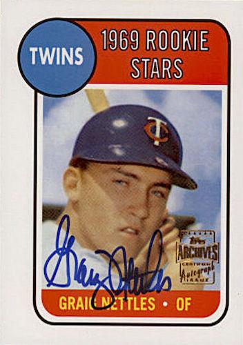 Top 10 Graig Nettles Baseball Cards 9