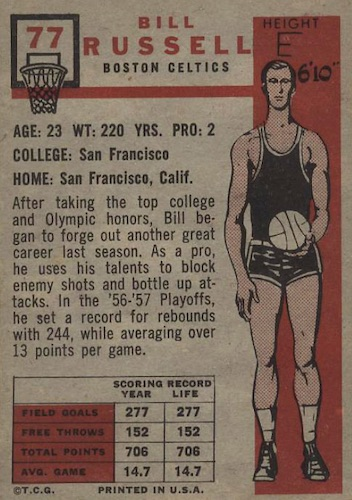 1957-58 Topps Basketball Cards 2