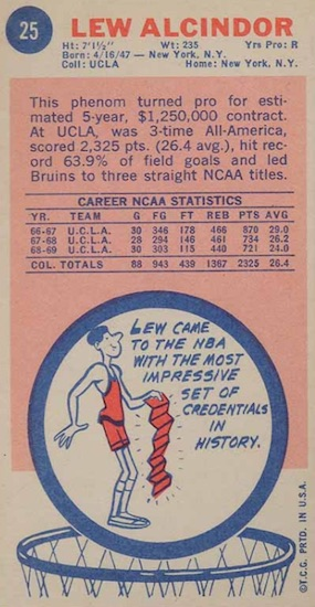 1969-70 Topps Basketball Cards 2
