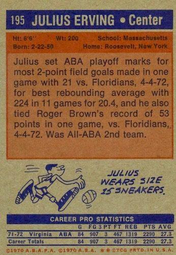 1972-73 Topps Basketball Cards 2