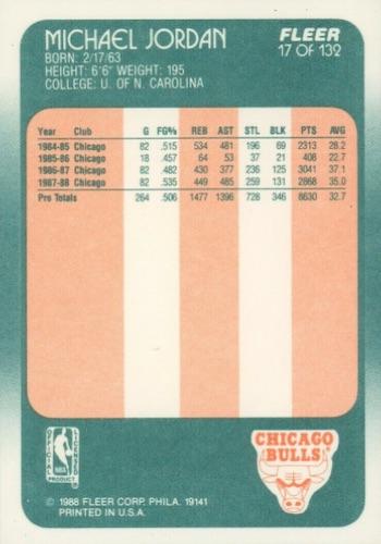 1988-89 Fleer Basketball Cards 4