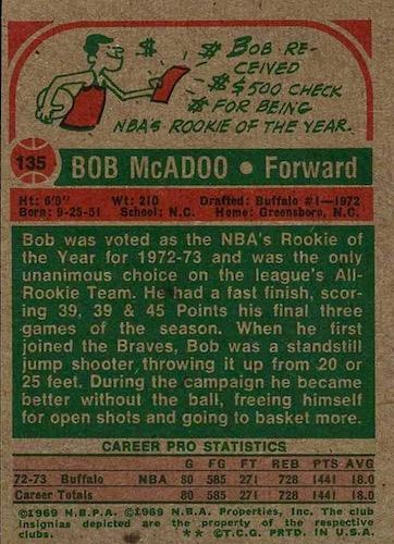 1973-74 Topps Basketball Cards 2