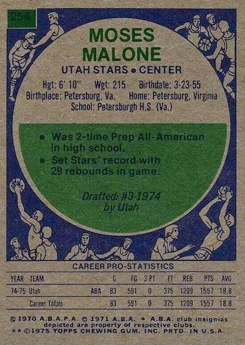1975-76 Topps Basketball Cards 4