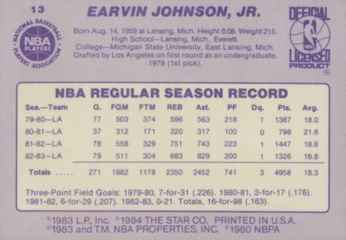 1983-84 Star Company Basketball Cards 2