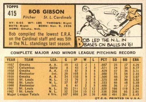 Top 10 Bob Gibson Baseball Cards 6