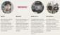 2021 Topps Project70 Baseball Cards Checklist Breakdown Guide 12