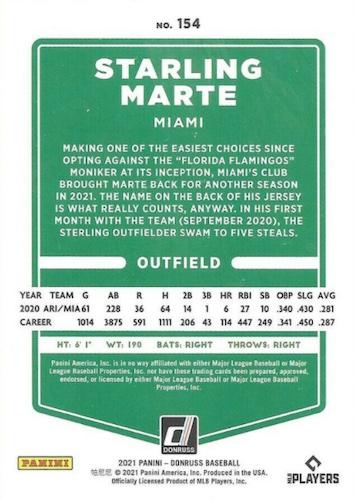 2021 Donruss Baseball Variations Gallery and Checklist 28