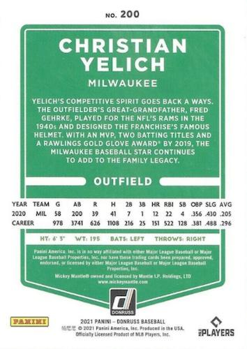 2021 Donruss Baseball Variations Gallery and Checklist 50