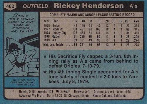 1980 Topps Baseball Cards 4